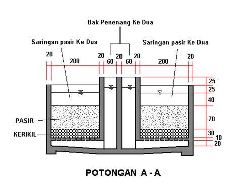 membuat filter air bak mandi teknologi pengolahan air bersih dengan proses saringan