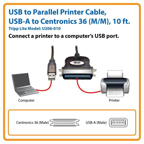 Usb To Parallel Adapter tripp lite usb to parallel printer adapter