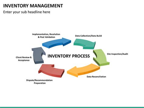 Inventory Management Powerpoint Template Sketchbubble Inventory Powerpoint Presentation Template