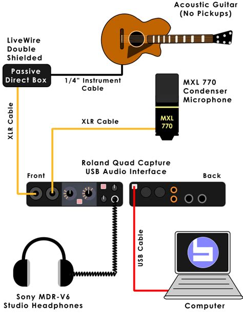 guitar microphone wiring diagram 28 images i