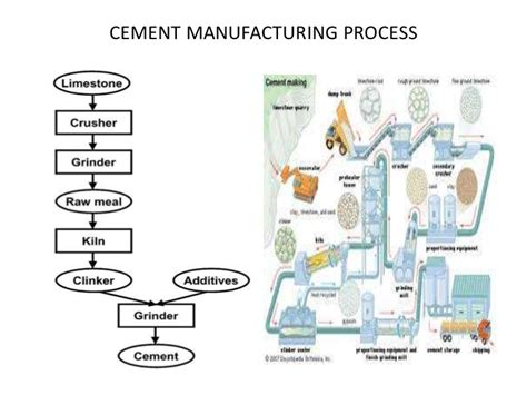 capacitor manufacturing process capacitor fabrication process ppt 28 images fabrication of components on monolithic ic