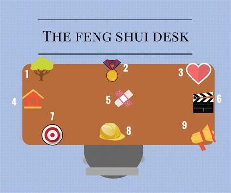 Feng Shui For Desk by How To Feng Shui Your Way To Office Serenity Easy