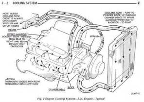 2004 Jeep Liberty Brake System Diagram 2004 Jeep Liberty Cooling System Diagram 2004 Free