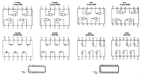 small logic gates the building blocks of versatile