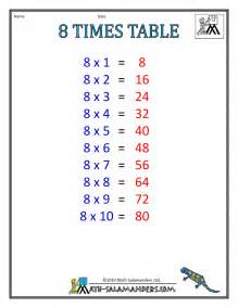 Table Of 8 Times Table Charts 7 12 Tables