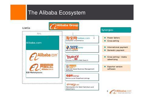 alibaba group fostering an e commerce ecosystem open sesame mumbai december 2007 presentation