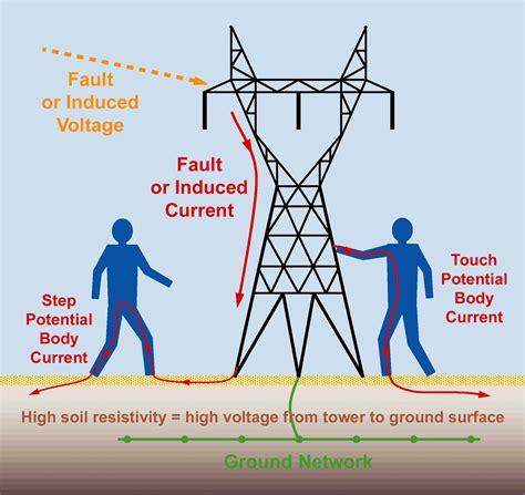 Power Lineman Memes - electrical lineman memes