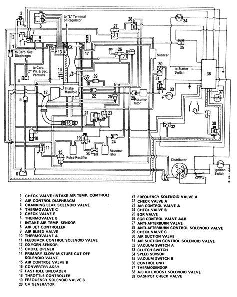 manual repair free 1999 honda civic engine control repair guides vacuum diagrams vacuum diagrams autozone com
