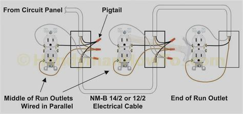 120 Volt Outlet Wiring Diagram Webtor Me