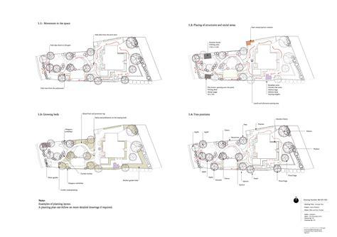 plant layout proposal inspirational garden design devon conrad batten