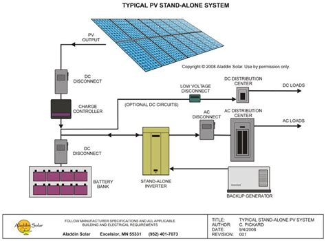 solar home system circuit diagram circuit and schematics