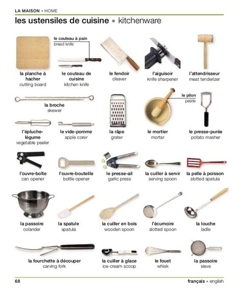 ustensiles de cuisine grenoble les ustensiles de cuisine tice et langues