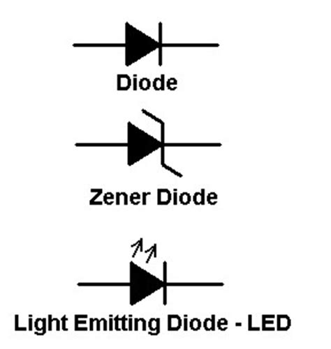 zener diode function and uses how they are shown on circuit diagrams