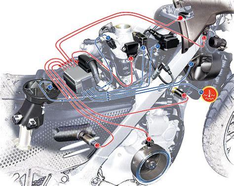 Motorrad 125ccm Auf 50ccm Drosseln by Ratgeber Werkstatt Fehler In Der Einspritzanlage
