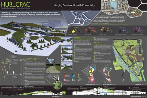 design competition com hub cpac competition poster by esco1984 on deviantart