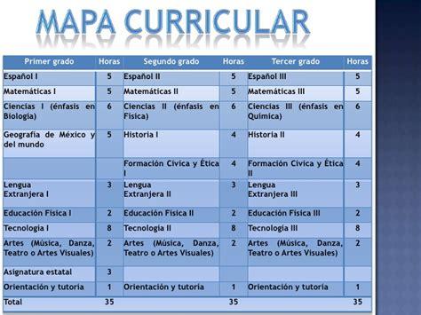 tercer grado primaria programa curricular mapa curricular