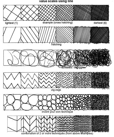 explain pattern in art lessen patronen worksheets scale and art lessons