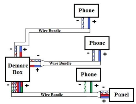 2 line phone wiring diagram