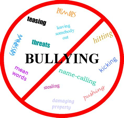 sample complaint bullying letter verbal bullying