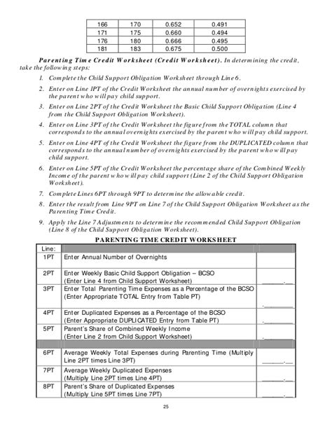 indiana child support worksheet child support worksheet indiana worksheets releaseboard free printable worksheets and activities