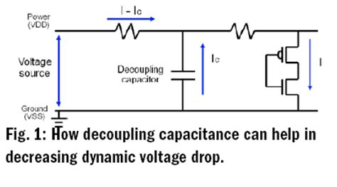 decoupling capacitor routing leveraging decoupling capacitance of regular power grids ee times