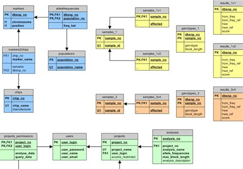 database schema simple relational database exle www imgkid the