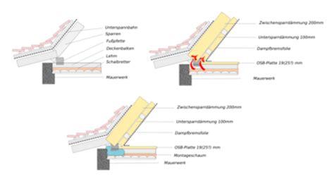 Betondecke Dämmen Dachboden by Flachdach Sanieren D 228 Mmen Flachdach D Mmen Eine Sache F R