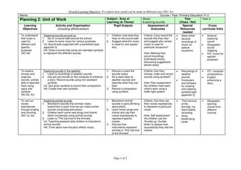 medium term plan template year 2 medium term planning by bob the tom8to teaching