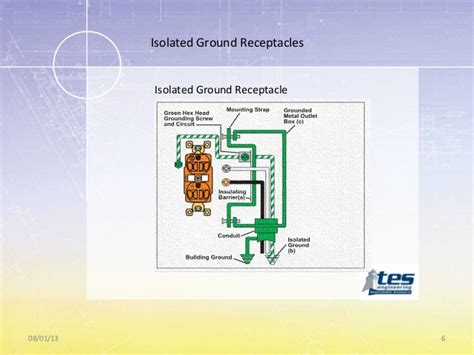 isolated ground receptacle wiring diagram efcaviation