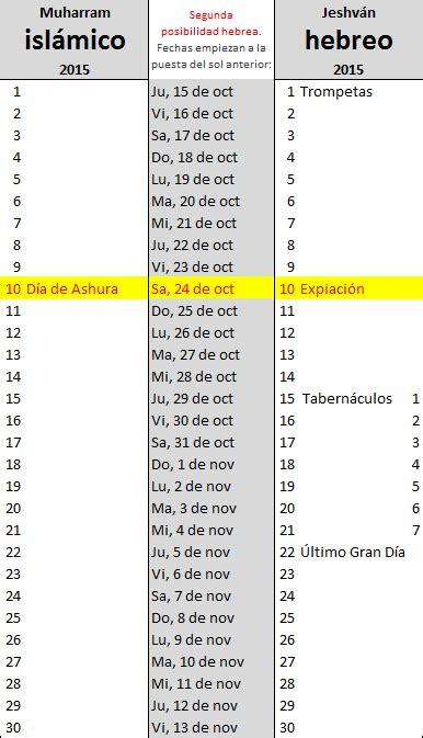 Calendario Islamico 2015 El D 237 A Demonio