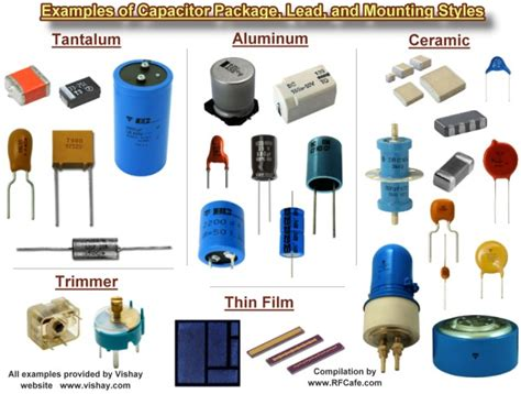 types of capacitors with symbol capacitor types pdf search electronic board component