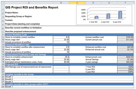 28 roi report template social media roi dashboard