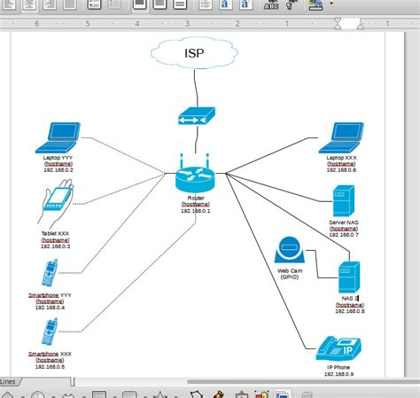 network topology creator how to create a simple network topology
