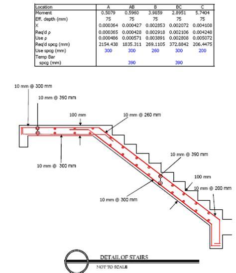 Structural Design Report Sample Structural Design Report