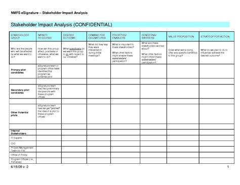 Root Cause Analysis Excel Template Choice Image Template Design Ideas Cause Mapping Template Excel