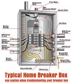 home run wiring box free wiring diagrams schematics