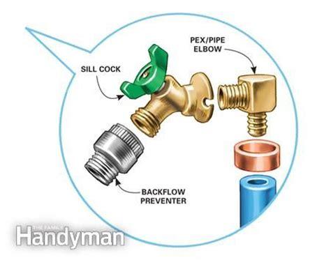 best 20 faucet parts ideas on pinterest simple bathroom 878 best plumbing tips tricks images on pinterest