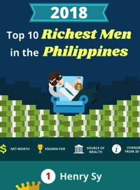 top 10 richest in in 2018 with their networth in dirham cfa pounds how much does a wedding cost in the philippines for 2016