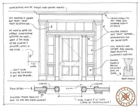 exterior doors ta exterior door header detail home design mannahatta us