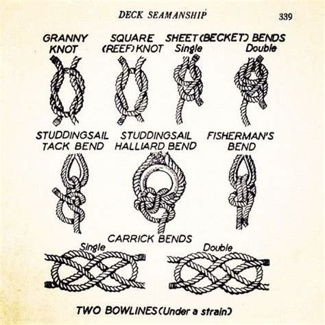 Different Types Of Bracelet Knots - new jewelry tutorials