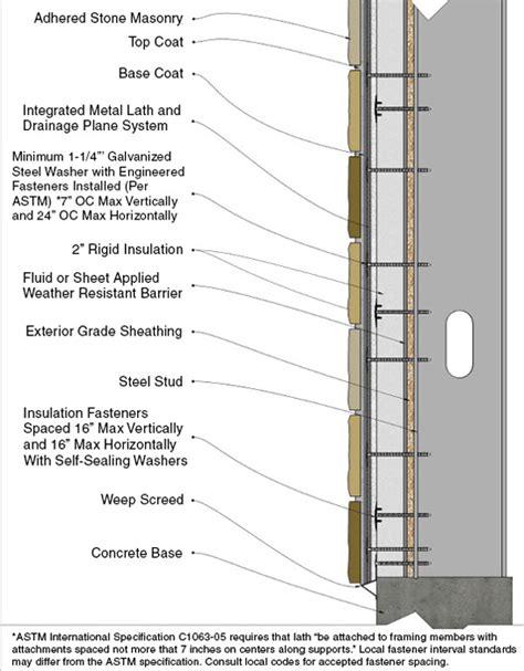 net section ce center designing adhered masonry veneer