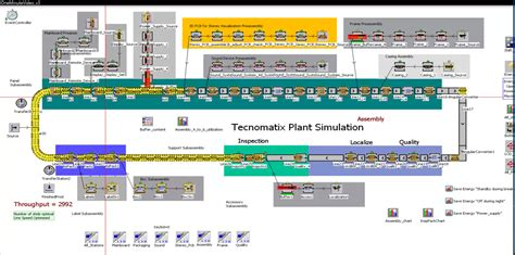 plant layout simulation software geometric solutions upcoming webinar explores the time