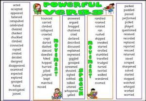 powerful verbs chart writer s notebook