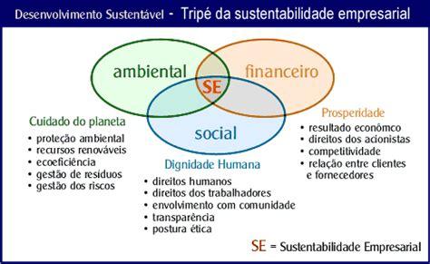 h m si鑒e social sustentabilidade organizacional fa 199 a sua parte os tr 234 s