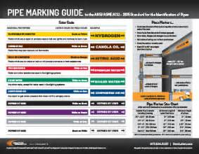 osha color codes pipe colors standards pictures to pin on pinsdaddy