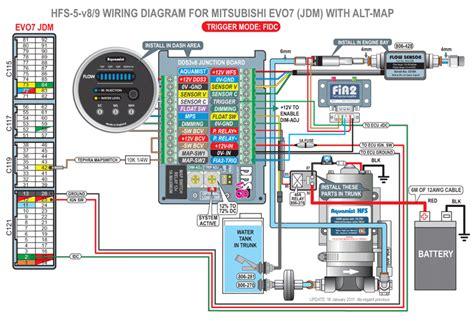 mitsubishi evo 7 wiring diagram wiring diagram schemes