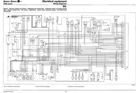 Fiat 500c Wiring Diagram Get Free Image About Wiring Diagram Diagram Rover 75 Diesel Engine Vw Jetta Cooling Fan Wiring Diagram Fuse Box Wiring Diagram