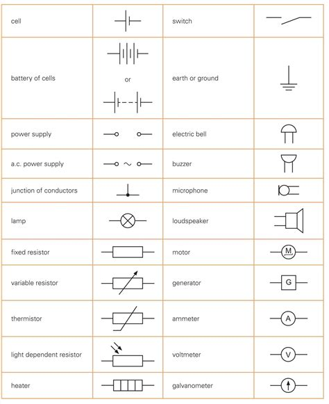 92 domestic wiring symbols house electrical plan