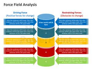 lewin s field analysis template field analysis editable powerpoint presentation