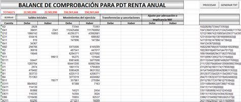 pdt renta anual 2015 pdt 0702 renta anual 2015 archivo excel macro en excel